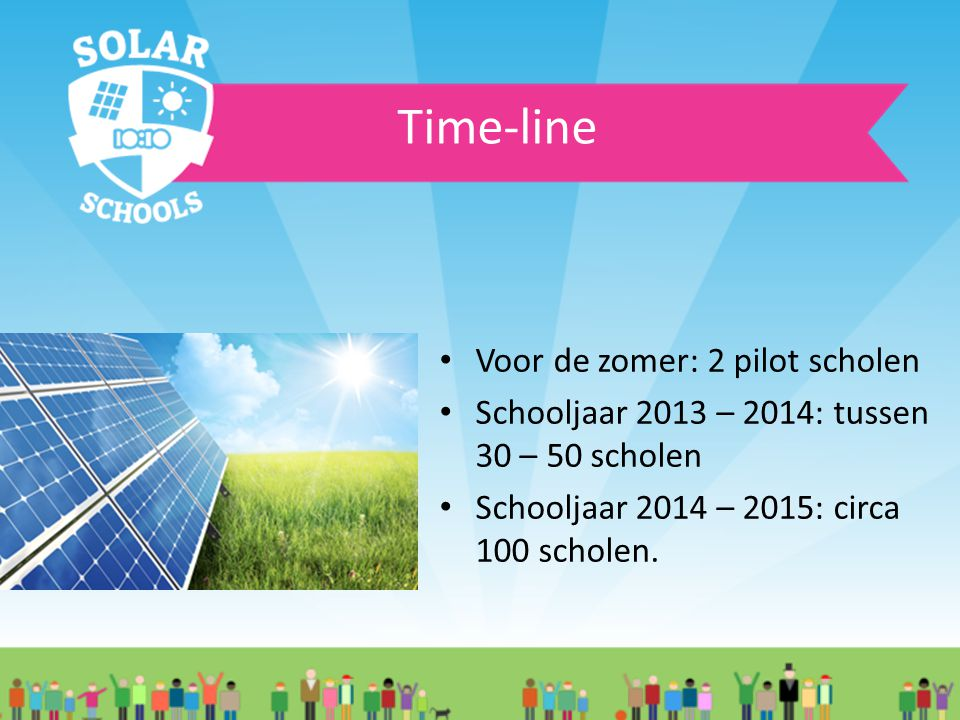 Voor de zomer: 2 pilot scholen Schooljaar 2013 – 2014: tussen 30 – 50 scholen Schooljaar 2014 – 2015: circa 100 scholen.