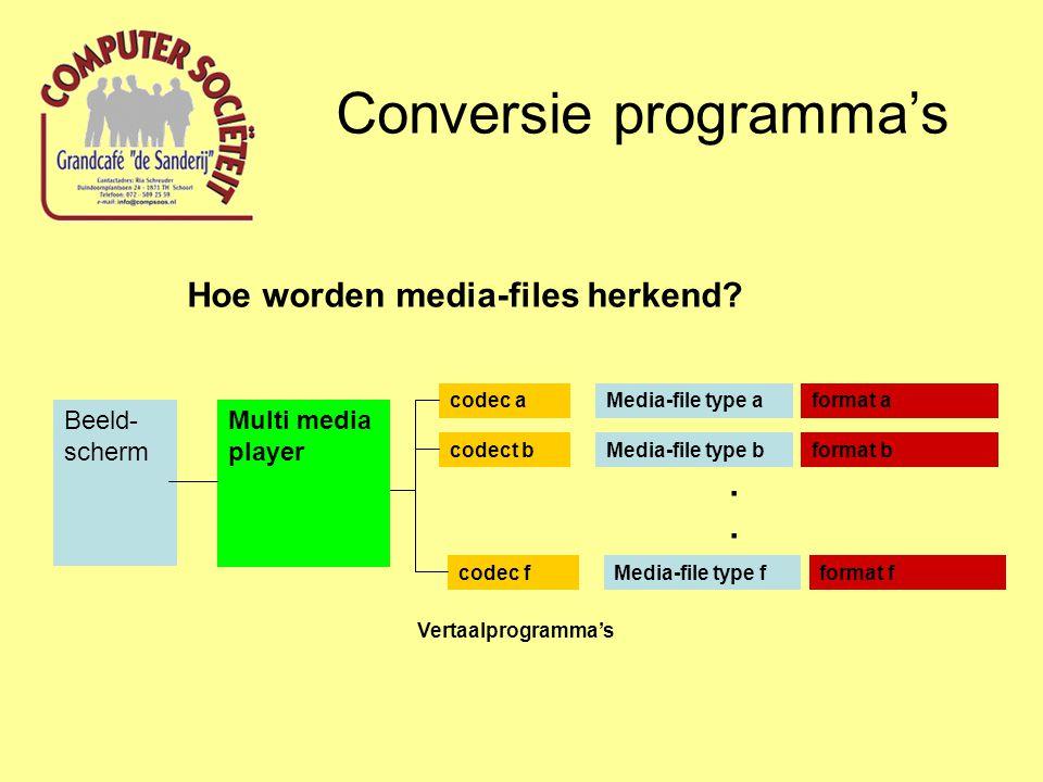 Conversie programma's Hoe worden media-files herkend? Media-file type aformat a Media-file type bformat b Media-file type fformat f. codec a codect b