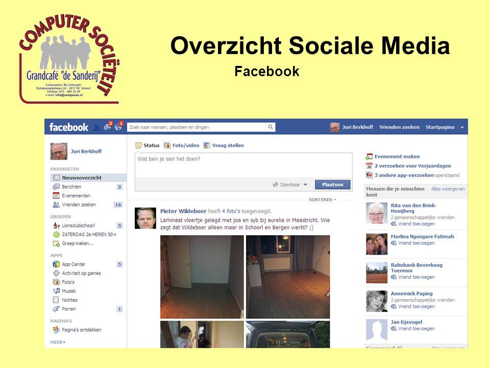 Overzicht Sociale Media Facebook