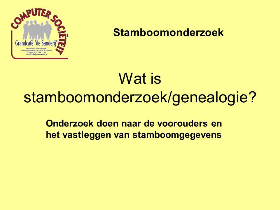 Family Tree Builder programma Stamboomonderzoek