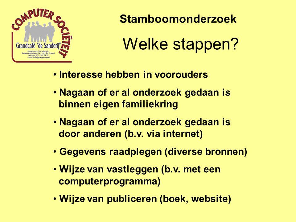 Family Tree Website Stamboomonderzoek