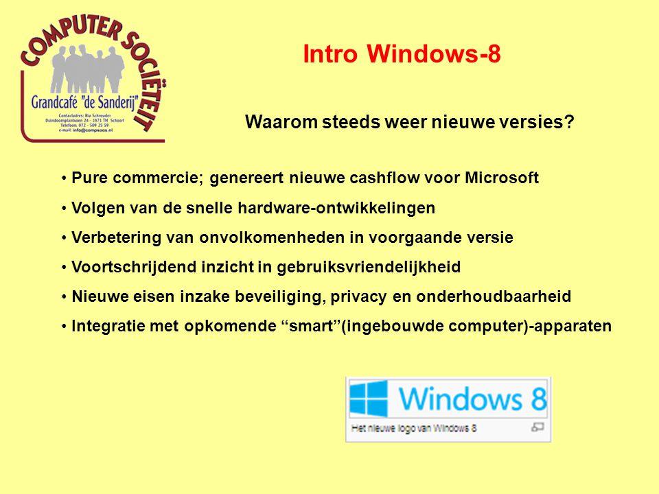 Intro Windows-8 Waarom steeds weer nieuwe versies.