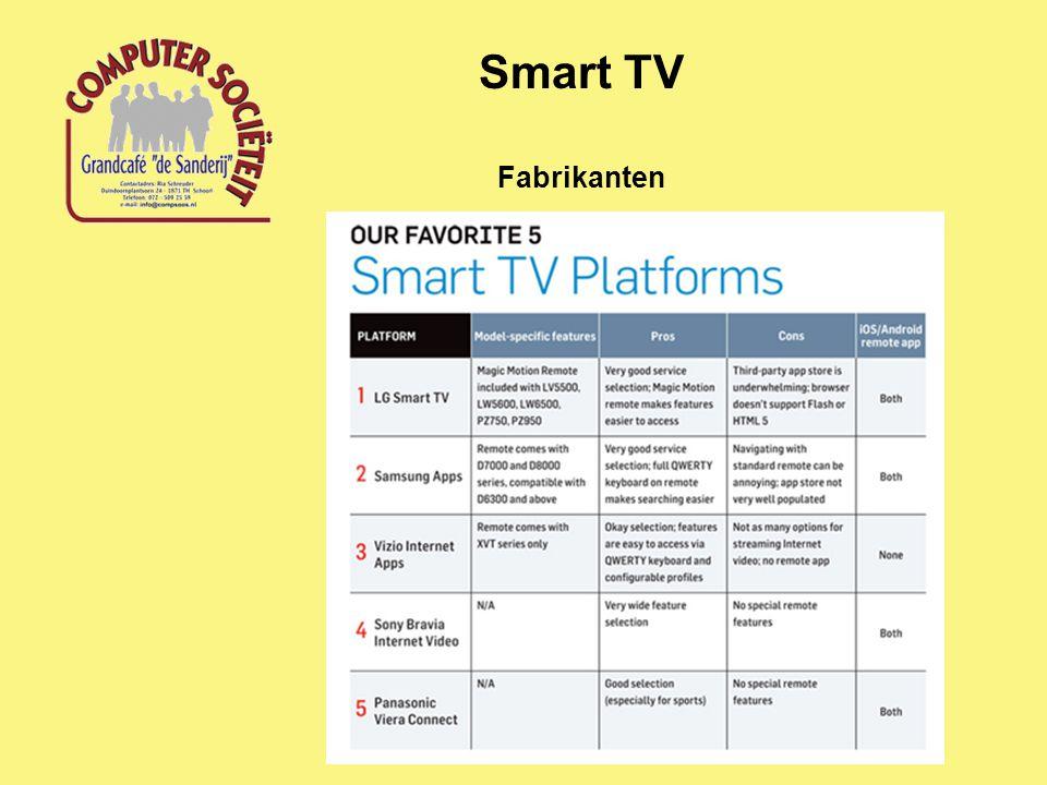 Fabrikanten Smart TV