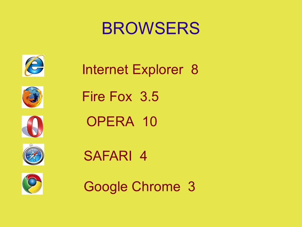 BROWSERS OPERA 10 Internet Explorer 8 Fire Fox 3.5 SAFARI 4 Google Chrome 3