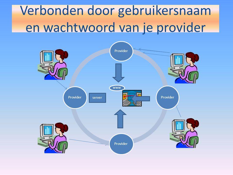 Verbonden door gebruikersnaam en wachtwoord van je provider server WWW Provider