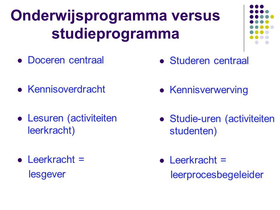 Onderwijsprogramma versus studieprogramma Doceren centraal Kennisoverdracht Lesuren (activiteiten leerkracht) Leerkracht = lesgever Studeren centraal Kennisverwerving Studie-uren (activiteiten studenten) Leerkracht = leerprocesbegeleider