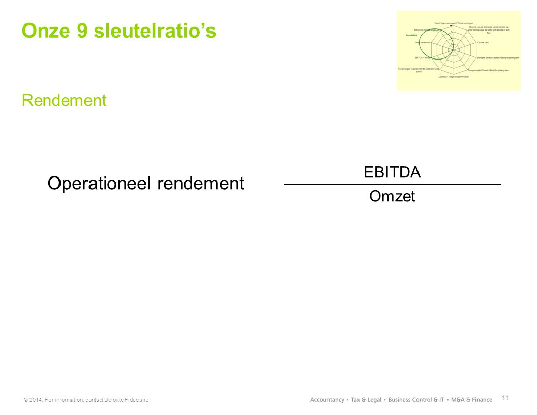 © 2014. For information, contact Deloitte Fiduciaire 11 Rendement Operationeel rendement EBITDA Omzet Onze 9 sleutelratio's