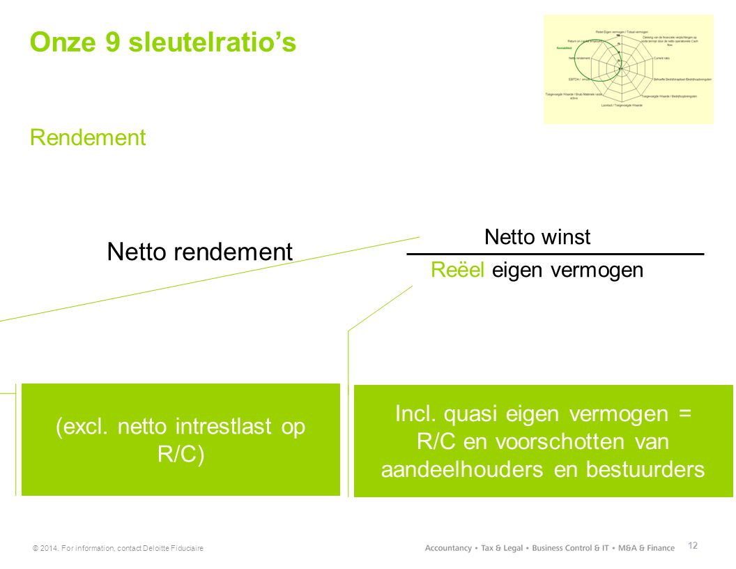 © 2014. For information, contact Deloitte Fiduciaire 12 Rendement Netto rendement Netto winst Reëel eigen vermogen (excl. netto intrestlast op R/C) In