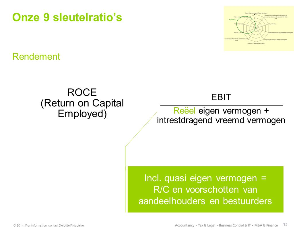 © 2014. For information, contact Deloitte Fiduciaire 13 Rendement ROCE (Return on Capital Employed) EBIT Reëel eigen vermogen + intrestdragend vreemd