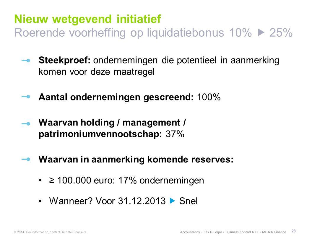© 2014. For information, contact Deloitte Fiduciaire Nieuw wetgevend initiatief Roerende voorheffing op liquidatiebonus 10%  25% 28 Steekproef: onder