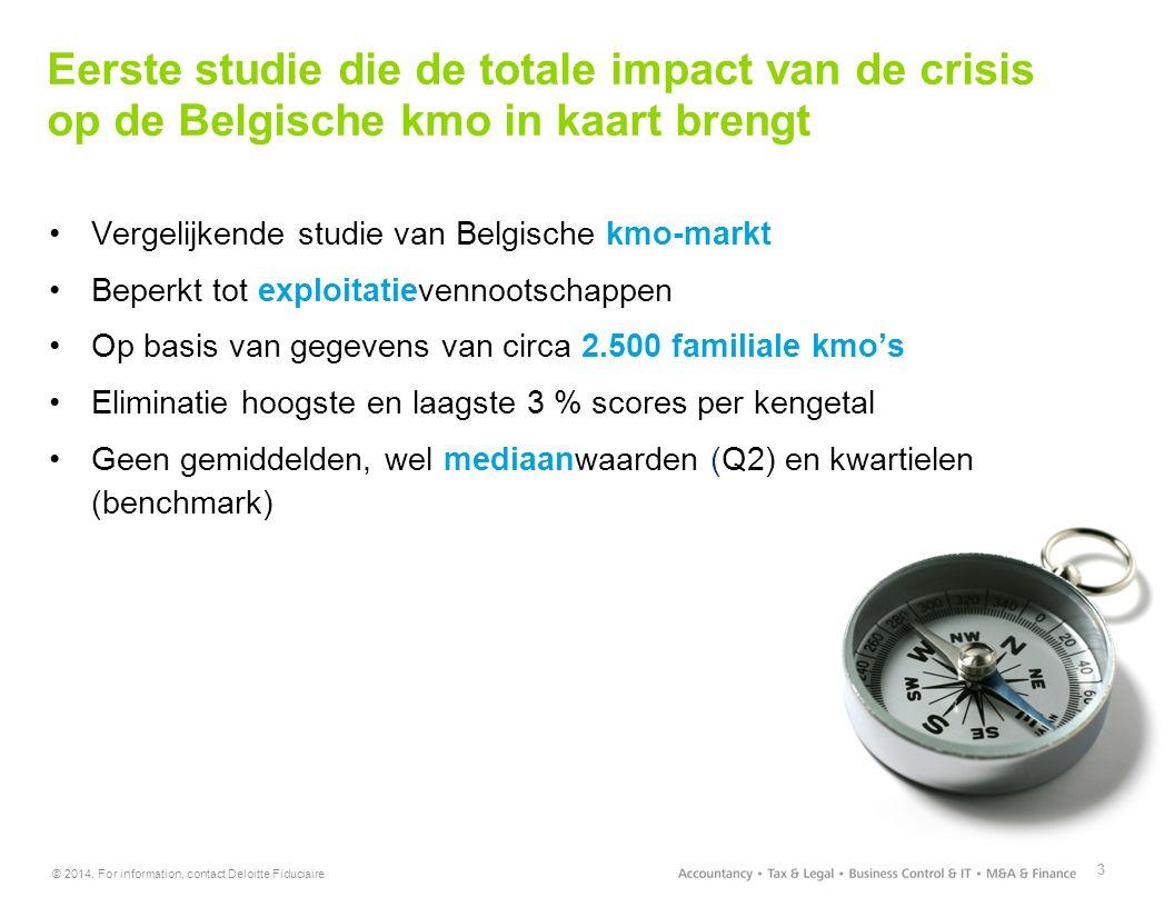 KMO kompas 2013 Belangrijkste conclusies 14© 2014. For information, contact Deloitte Fiduciaire