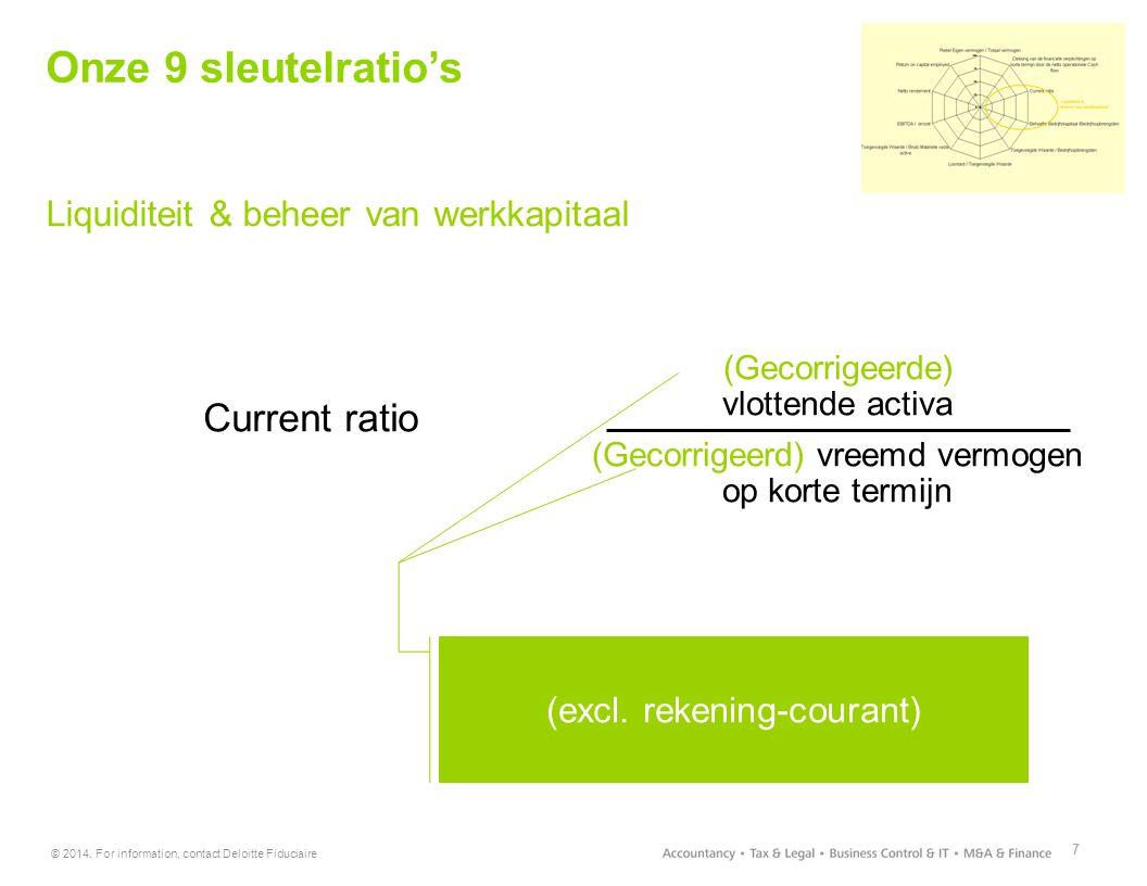 © 2014. For information, contact Deloitte Fiduciaire Familiale kmo's harder getroffen 18