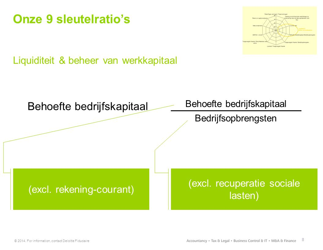 © 2014. For information, contact Deloitte Fiduciaire 8 Liquiditeit & beheer van werkkapitaal Behoefte bedrijfskapitaal Bedrijfsopbrengsten (excl. recu