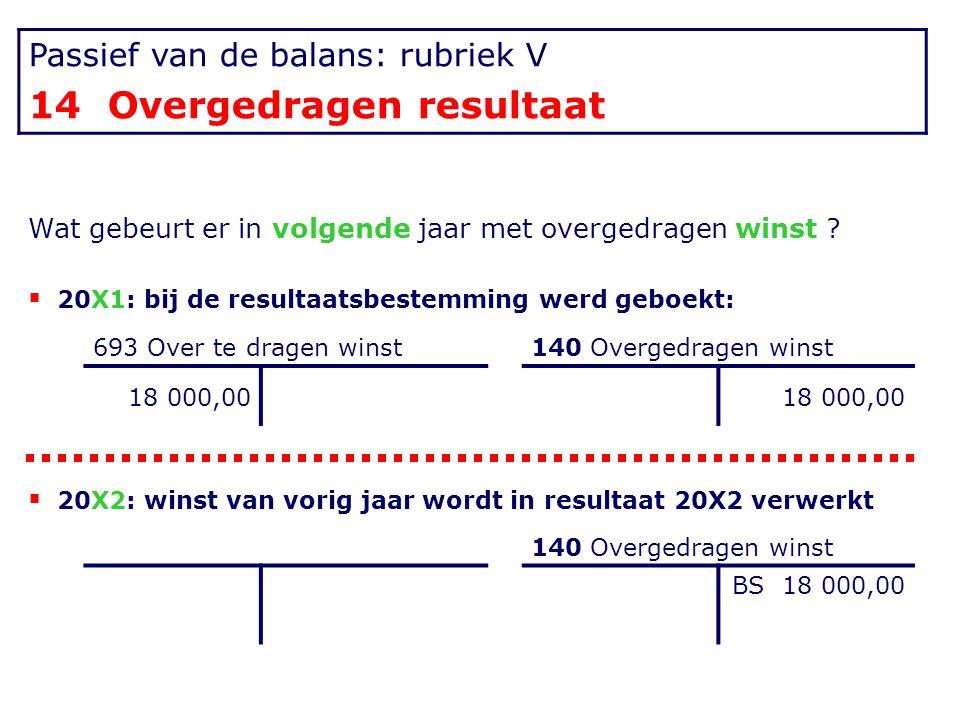 Passief van de balans: rubriek V 14 Overgedragen resultaat Wat gebeurt er in volgende jaar met overgedragen winst ?  20X1: bij de resultaatsbestemmin