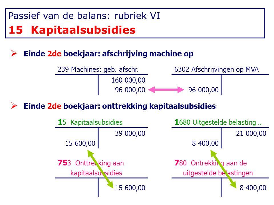  Einde 2de boekjaar: afschrijving machine op 239 Machines: geb. afschr.6302 Afschrijvingen op MVA 160 000,00 96 000,00  Einde 2de boekjaar: onttrekk