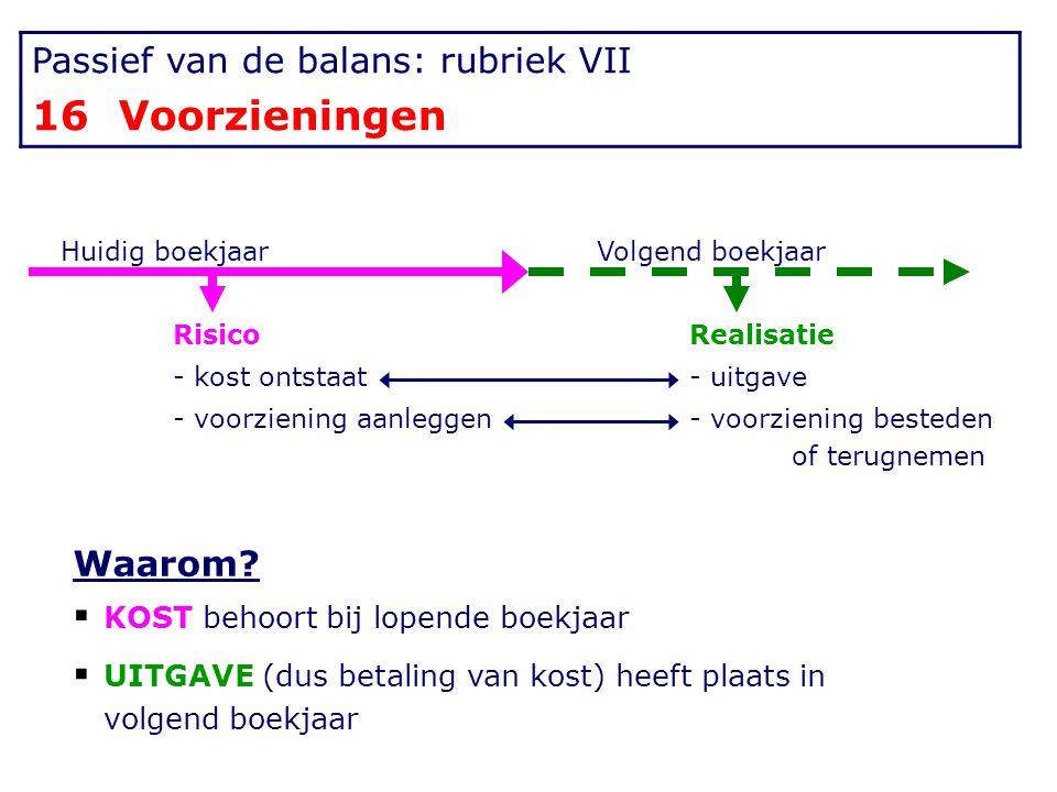 Passief van de balans: rubriek VII 16 Voorzieningen Huidig boekjaarVolgend boekjaar RisicoRealisatie - kost ontstaat- uitgave - voorziening aanleggen-