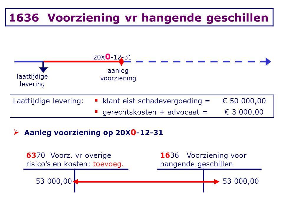 20X 0 -12-31 laattijdige levering aanleg voorziening Laattijdige levering:  klant eist schadevergoeding = € 50 000,00  gerechtskosten + advocaat = €