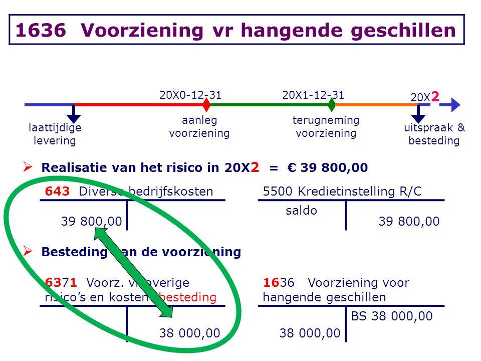20X0-12-3120X1-12-31 20X 2 laattijdige levering aanleg voorziening terugneming voorziening uitspraak & besteding  Realisatie van het risico in 20X 2