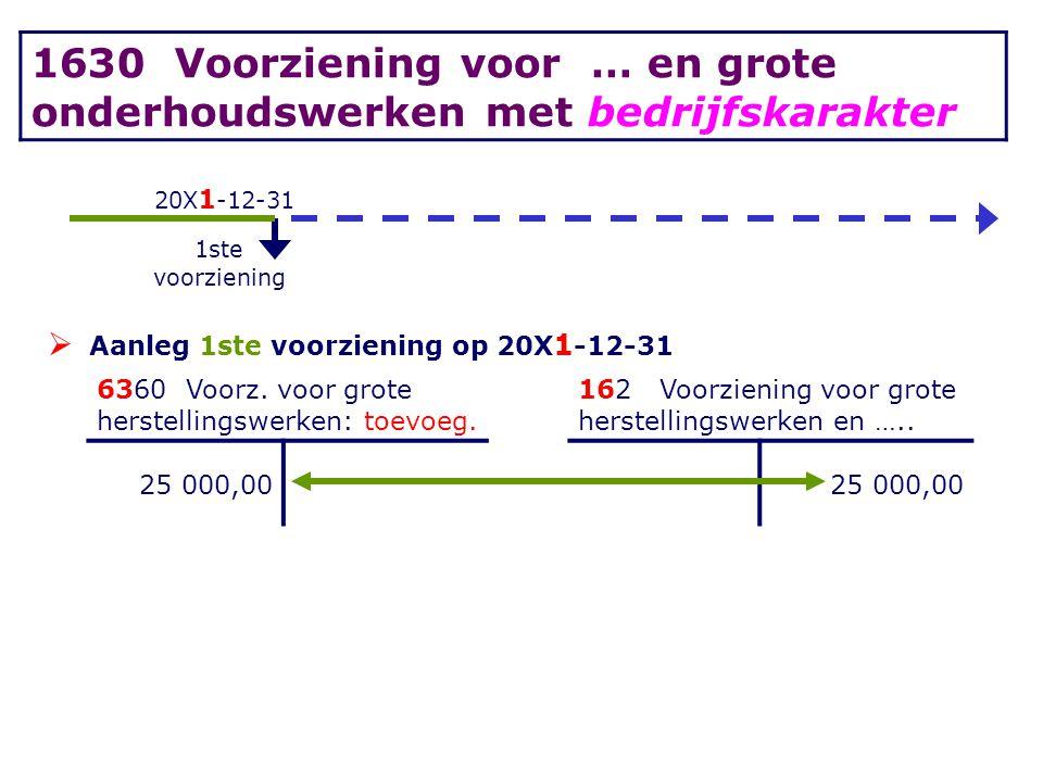 20X 1 -12-31 1ste voorziening  Aanleg 1ste voorziening op 20X 1 -12-31 6360 Voorz. voor grote herstellingswerken: toevoeg. 162 Voorziening voor grote