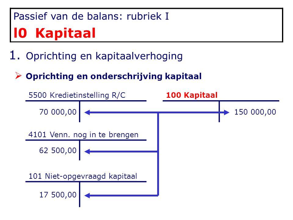 Passief van de balans: rubriek I l0 Kapitaal 1. Oprichting en kapitaalverhoging  Oprichting en onderschrijving kapitaal 5500 Kredietinstelling R/C100
