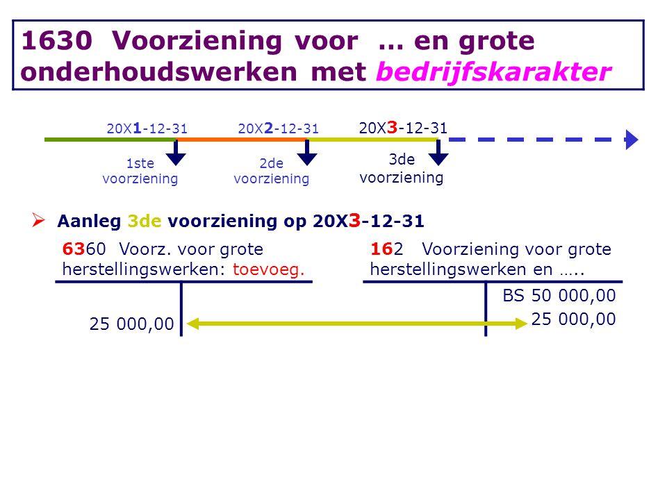 20X 1 -12-3120X 2 -12-31 20X 3 -12-31 1ste voorziening 2de voorziening 3de voorziening  Aanleg 3de voorziening op 20X 3 -12-31 6360 Voorz. voor grote