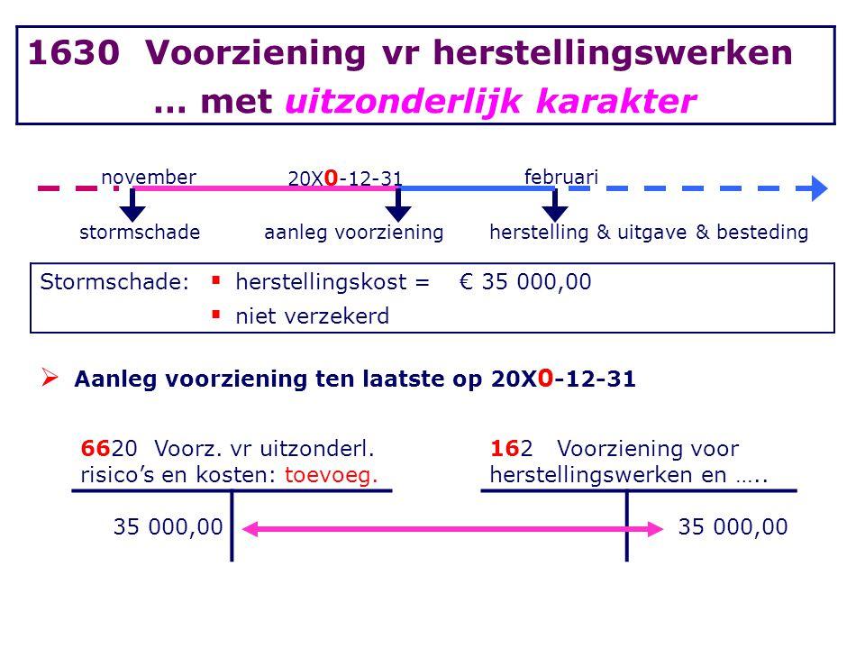 november 20X 0 -12-31 februari stormschadeaanleg voorzieningherstelling & uitgave & besteding Stormschade:  herstellingskost = € 35 000,00  niet ver
