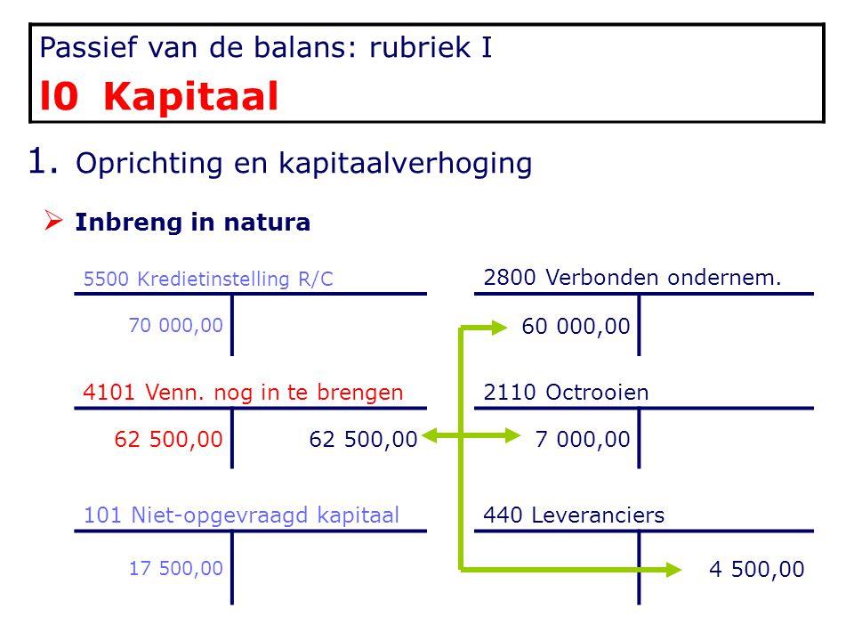Passief van de balans: rubriek I l0 Kapitaal 1. Oprichting en kapitaalverhoging  Inbreng in natura 5500 Kredietinstelling R/C 2800 Verbonden ondernem