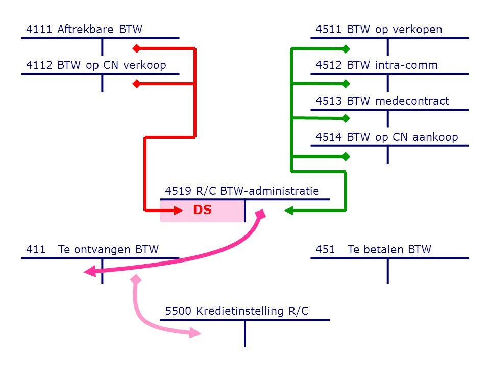 4111 Aftrekbare BTW4511 BTW op verkopen 4112 BTW op CN verkoop4512 BTW intra-comm 4513 BTW medecontract 4514 BTW op CN aankoop 4519 R/C BTW-administra