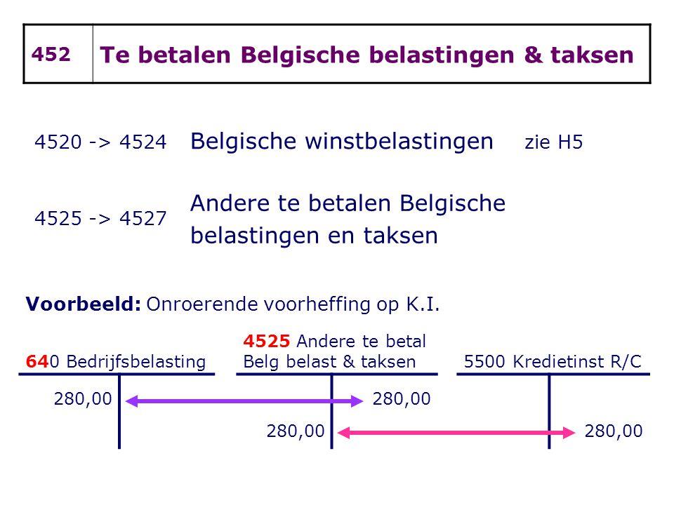 452 Te betalen Belgische belastingen & taksen 4520 -> 4524 Belgische winstbelastingen zie H5 4525 -> 4527 Andere te betalen Belgische belastingen en t
