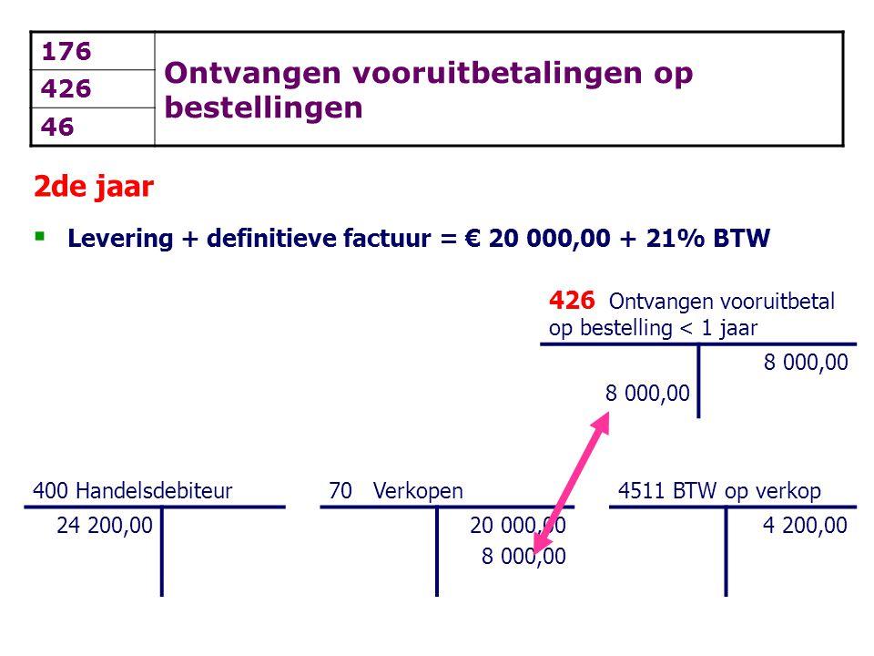 176 Ontvangen vooruitbetalingen op bestellingen 426 46 2de jaar  Levering + definitieve factuur = € 20 000,00 + 21% BTW 426 Ontvangen vooruitbetal op
