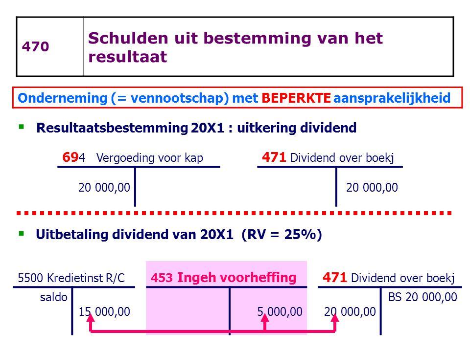 470 Schulden uit bestemming van het resultaat Onderneming (= vennootschap) met BEPERKTE aansprakelijkheid  Resultaatsbestemming 20X1 : uitkering divi