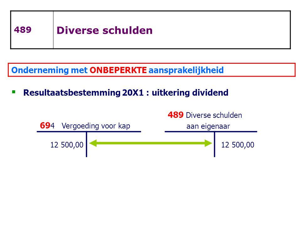 489 Diverse schulden Onderneming met ONBEPERKTE aansprakelijkheid  Resultaatsbestemming 20X1 : uitkering dividend 69 4 Vergoeding voor kap 489 Divers
