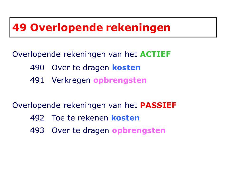 49 Overlopende rekeningen Overlopende rekeningen van het ACTIEF 490Over te dragen kosten 491Verkregen opbrengsten Overlopende rekeningen van het PASSI