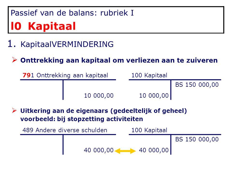 Passief van de balans: rubriek I l0 Kapitaal 1. KapitaalVERMINDERING  Onttrekking aan kapitaal om verliezen aan te zuiveren 791 Onttrekking aan kapit