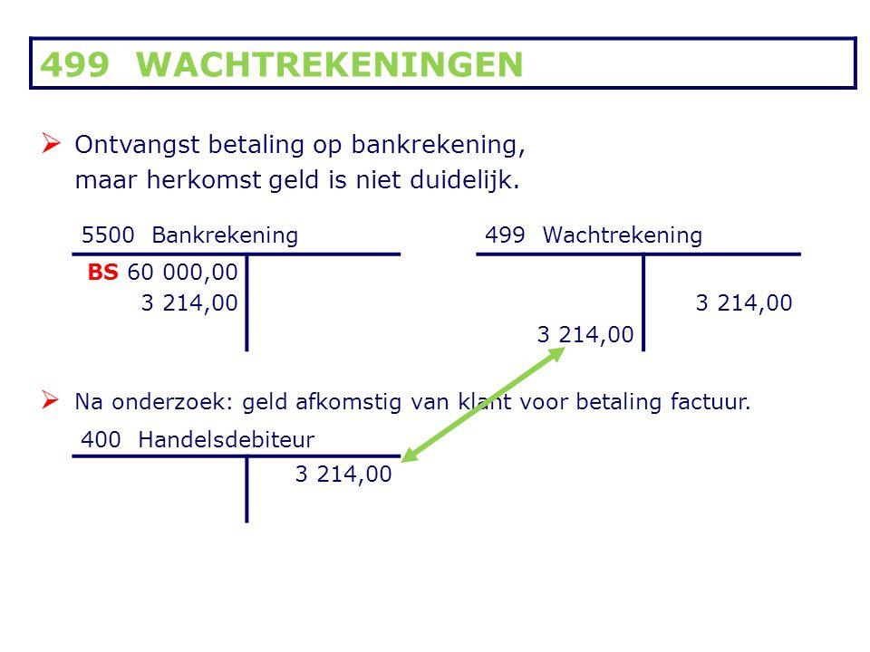 499 WACHTREKENINGEN  Ontvangst betaling op bankrekening, maar herkomst geld is niet duidelijk. 5500 Bankrekening499 Wachtrekening BS 60 000,00 3 214,
