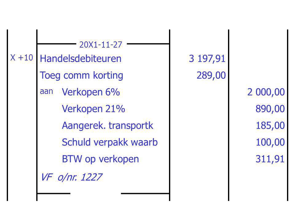 20X1-11-27 X +10 Handelsdebiteuren3 197,91 Toeg comm korting289,00 aan Verkopen 6%2 000,00 Verkopen 21%890,00 Aangerek.