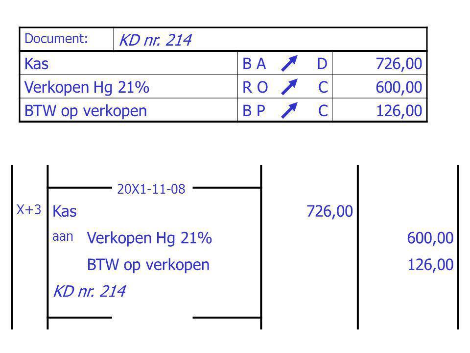 Document: AF z/nr.864, o/nr.