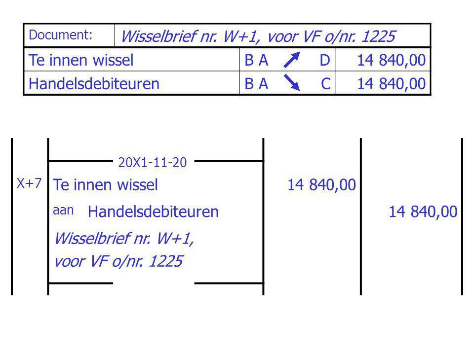 Document: Bankdocument o/nr.
