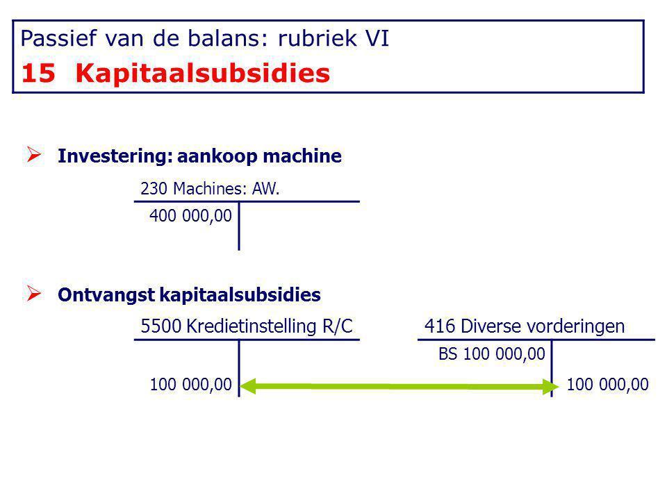  Investering: aankoop machine 230 Machines: AW. 400 000,00  Ontvangst kapitaalsubsidies 5500 Kredietinstelling R/C416 Diverse vorderingen 100 000,00