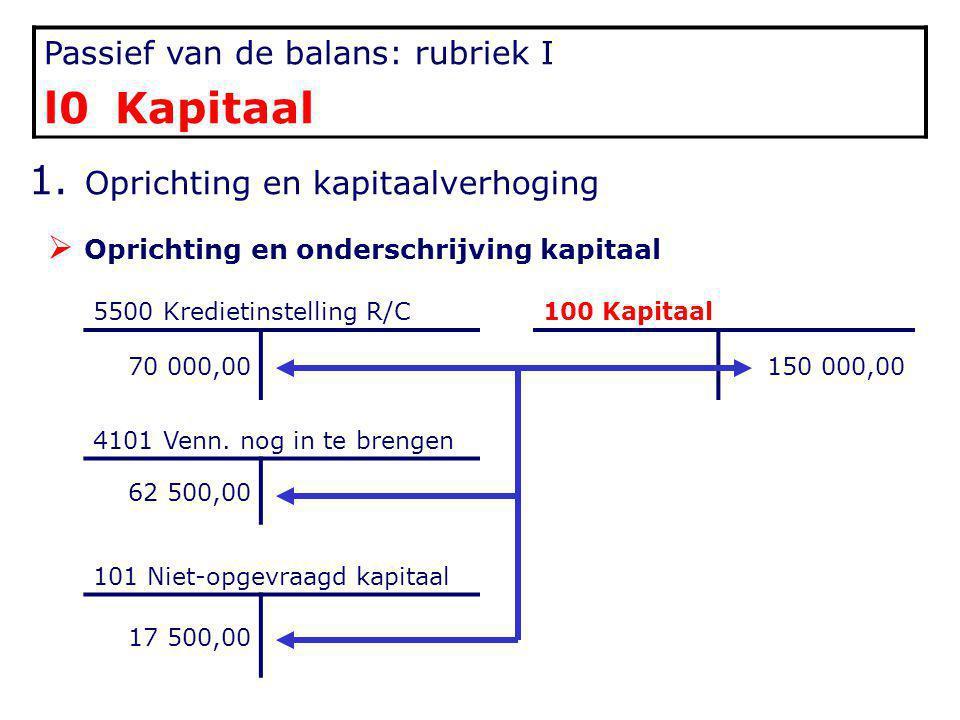 20X 0 -12-31 laattijdige levering aanleg voorziening Laattijdige levering:  klant eist schadevergoeding = € 50 000,00  gerechtskosten + advocaat = € 3 000,00  Aanleg voorziening op 20X 0 -12-31 6370 Voorz.