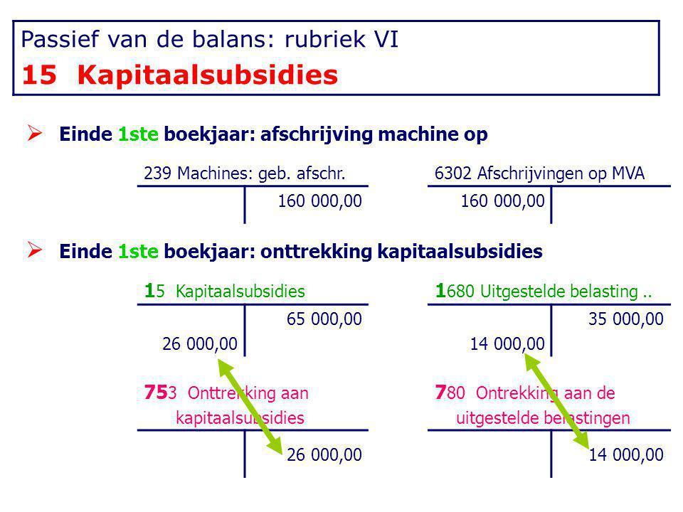 Einde 1ste boekjaar: afschrijving machine op 239 Machines: geb. afschr.6302 Afschrijvingen op MVA 160 000,00  Einde 1ste boekjaar: onttrekking kapi