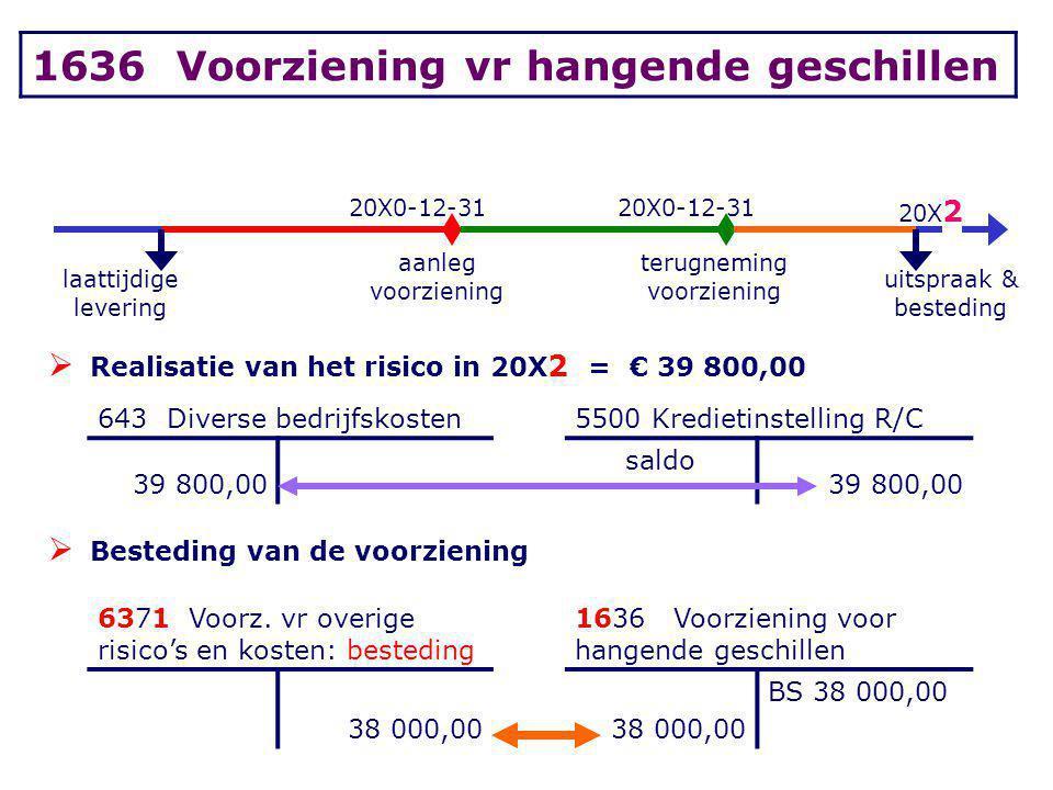 20X0-12-31 20X 2 laattijdige levering aanleg voorziening terugneming voorziening uitspraak & besteding  Realisatie van het risico in 20X 2 = € 39 800