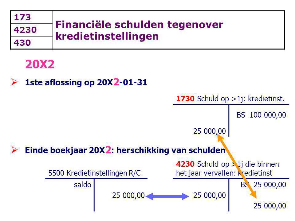 173 Financiële schulden tegenover kredietinstellingen 4230 430 20X2  1ste aflossing op 20X 2 -01-31 1730 Schuld op >1j: kredietinst. BS 100 000,00 25