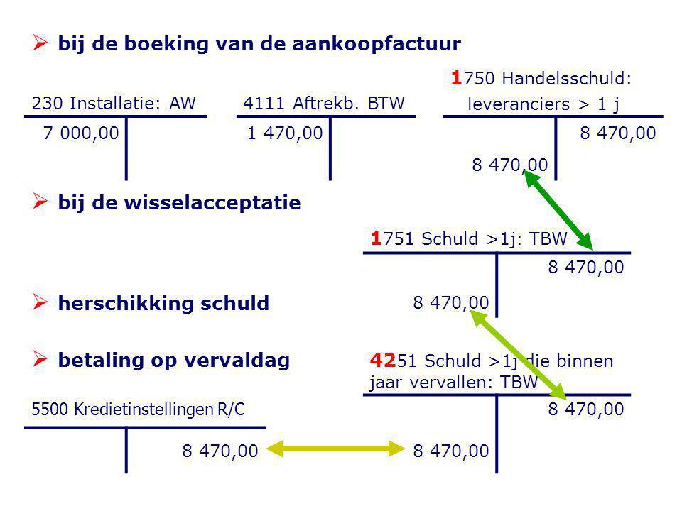  bij de boeking van de aankoopfactuur 230 Installatie: AW4111 Aftrekb. BTW 1 750 Handelsschuld: leveranciers > 1 j 7 000,001 470,008 470,00  bij de