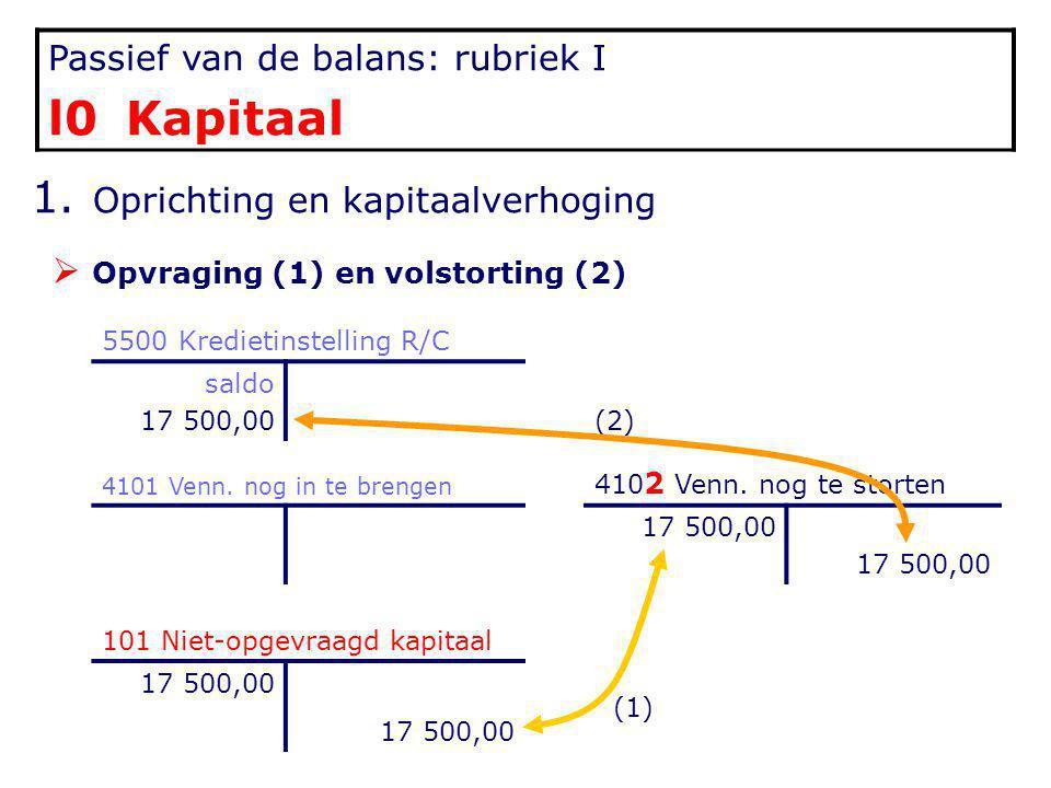 Passief van de balans: rubriek V 14 Overgedragen resultaat Wat gebeurt er in volgende jaar met overgedragen winst .