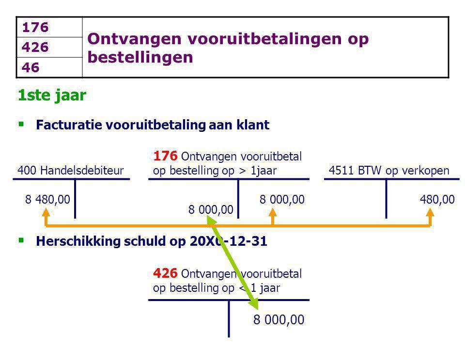 176 Ontvangen vooruitbetalingen op bestellingen 426 46 1ste jaar  Facturatie vooruitbetaling aan klant 400 Handelsdebiteur 176 Ontvangen vooruitbetal