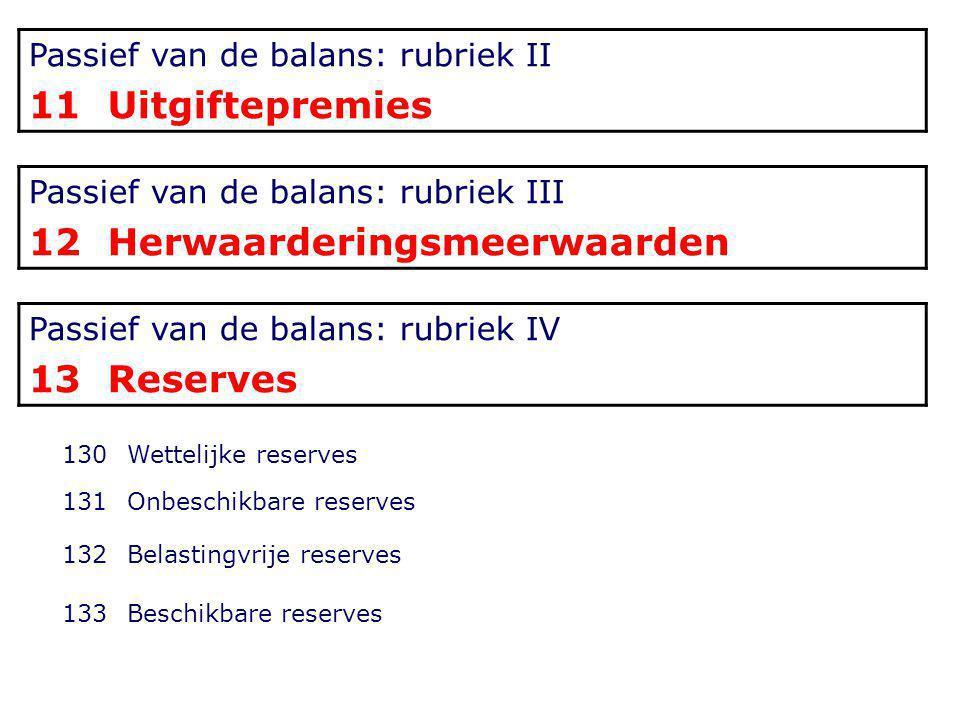 Passief van de balans: rubriek II 11 Uitgiftepremies Passief van de balans: rubriek III 12 Herwaarderingsmeerwaarden Passief van de balans: rubriek IV