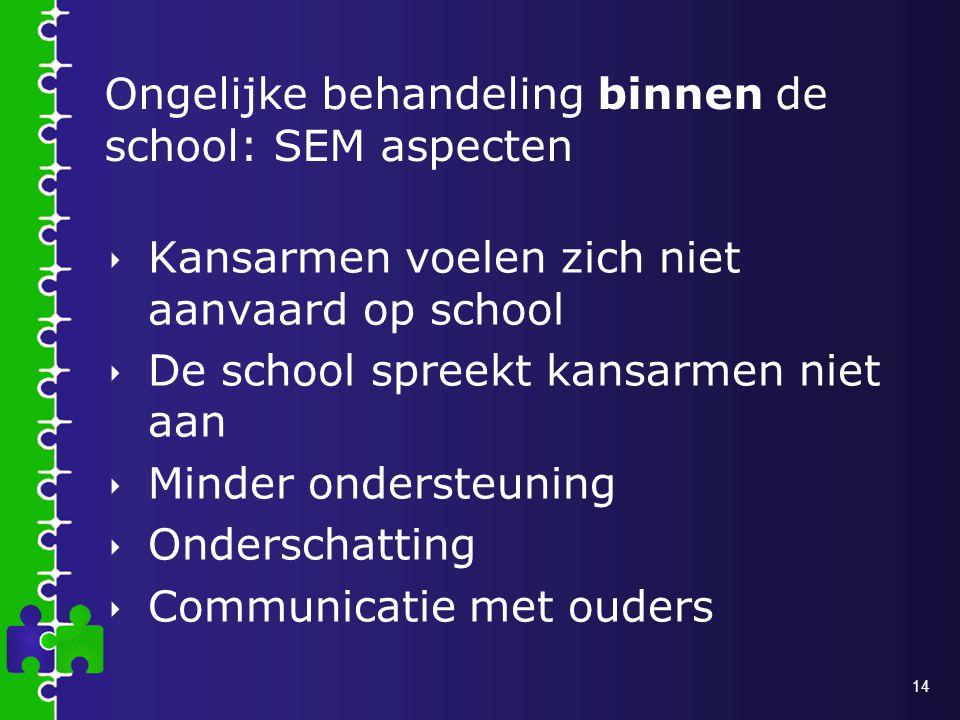 14 Ongelijke behandeling binnen de school: SEM aspecten  Kansarmen voelen zich niet aanvaard op school  De school spreekt kansarmen niet aan  Minder ondersteuning  Onderschatting  Communicatie met ouders