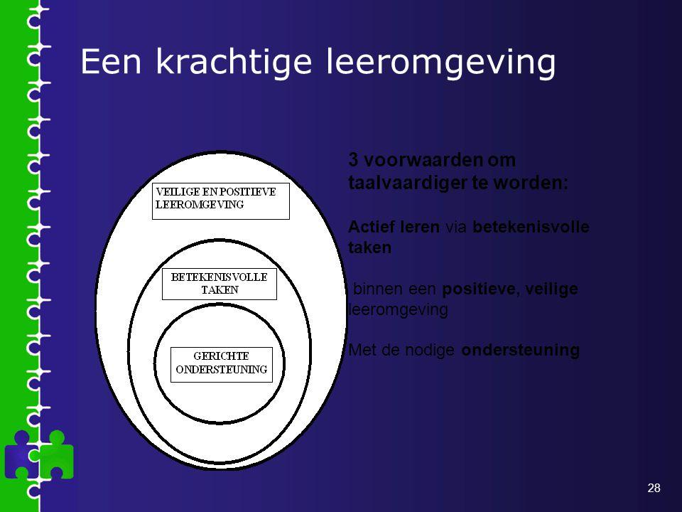 28 Een krachtige leeromgeving 3 voorwaarden om taalvaardiger te worden: Actief leren via betekenisvolle taken binnen een positieve, veilige leeromgeving Met de nodige ondersteuning