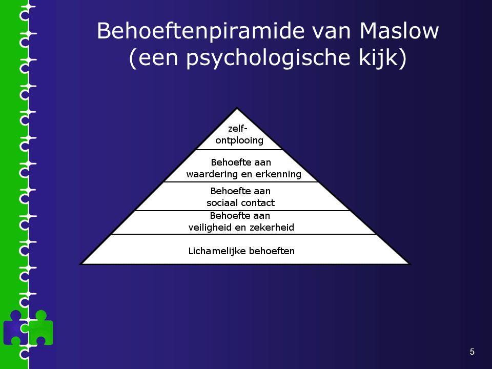 5 Behoeftenpiramide van Maslow (een psychologische kijk)